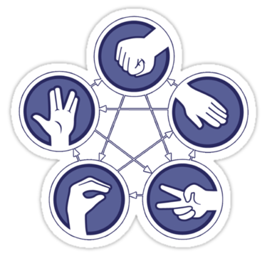 2077 The Big Bang Theory - Rock Paper Scissors Lizard Spock